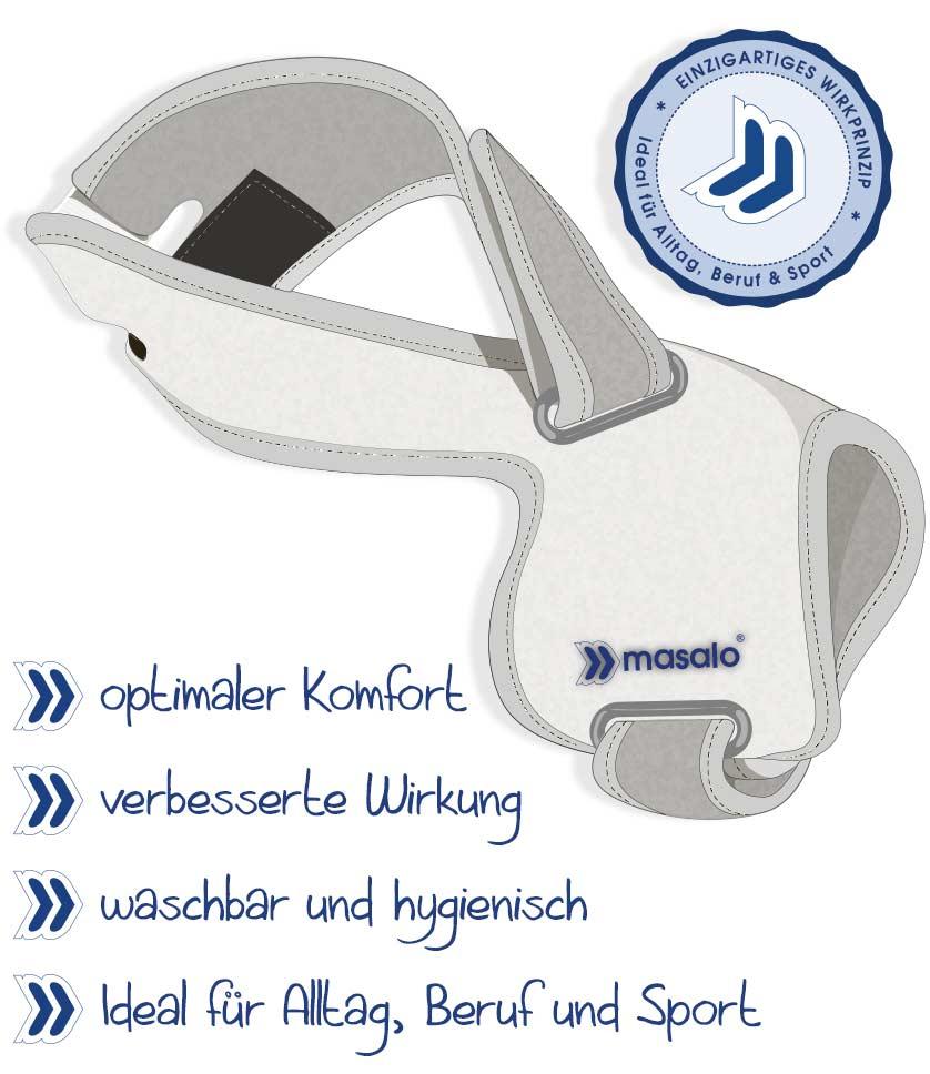 Illustration der Masalo Tennisarmbandage, einer alternativen Tennisarmbehandlung bei Epicondylitis